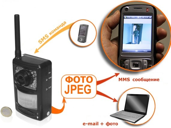 Как сделать телефон видеорегистратором
