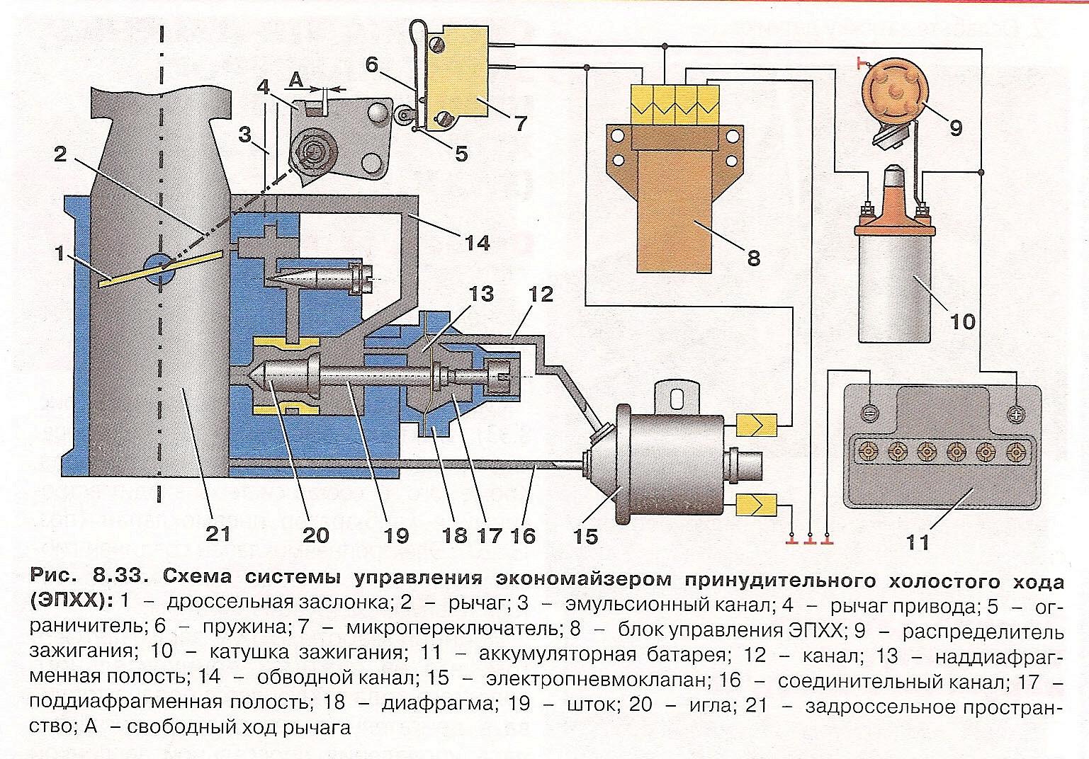 Схема подключения эпхх ваз 2108