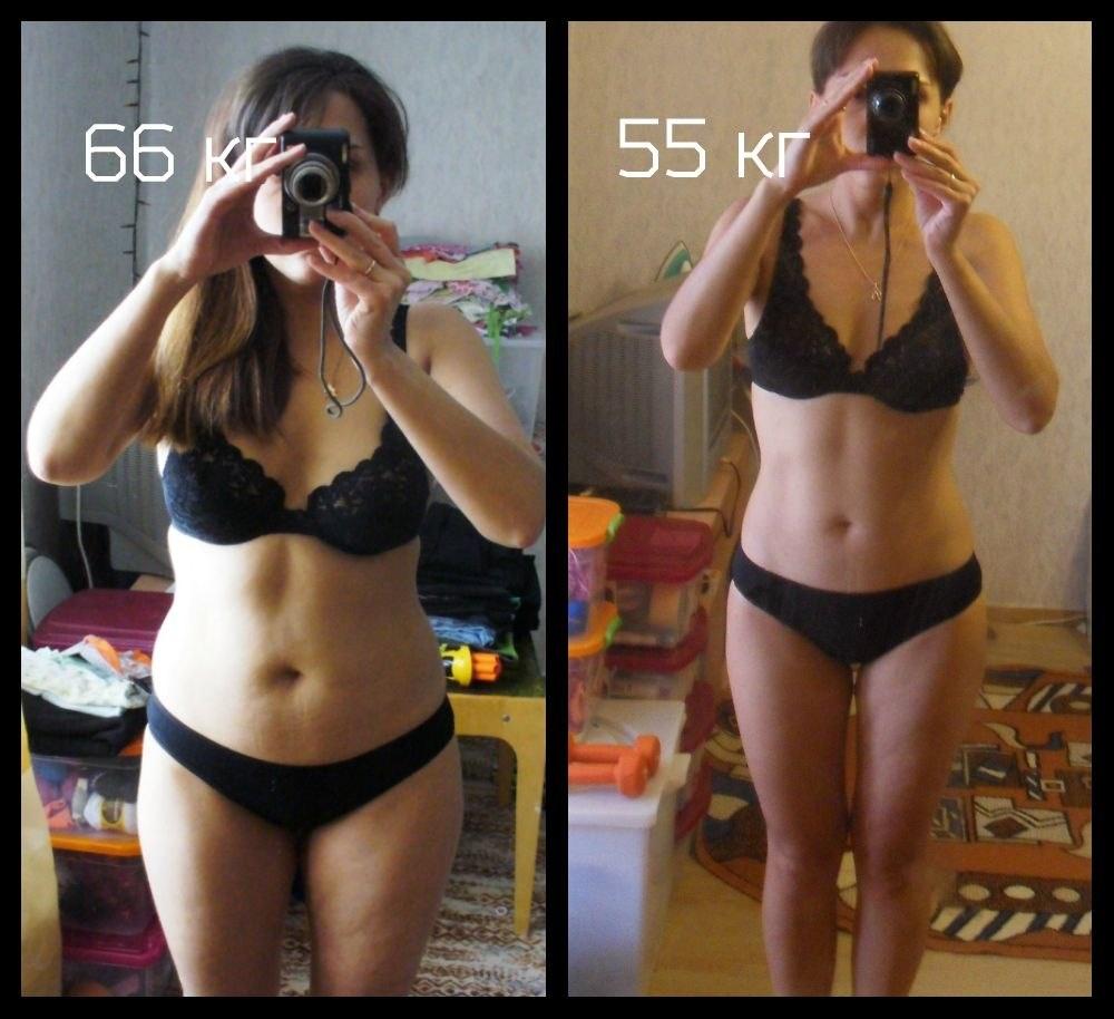 Как быстро похудеть на 10 кг за неделю в домашних условиях