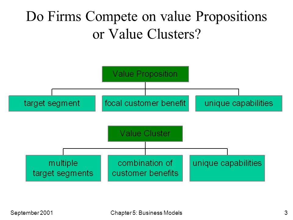 Memberdirect business model questions computer