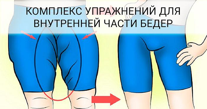 Упражнения для бедер, ног и ягодиц - Видео уроки