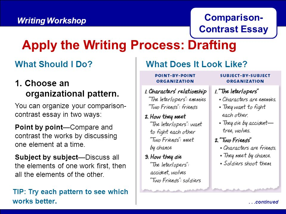 Write my comparing and contrasting essay topics