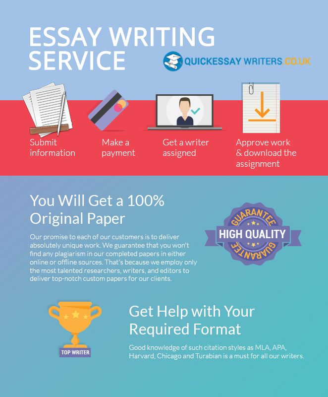 Online website writing services - Writing Custom Essays
