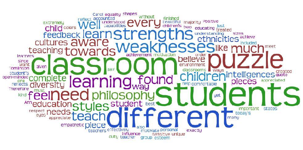 Philosophy of Education Essay - 623 Words - StudyMode