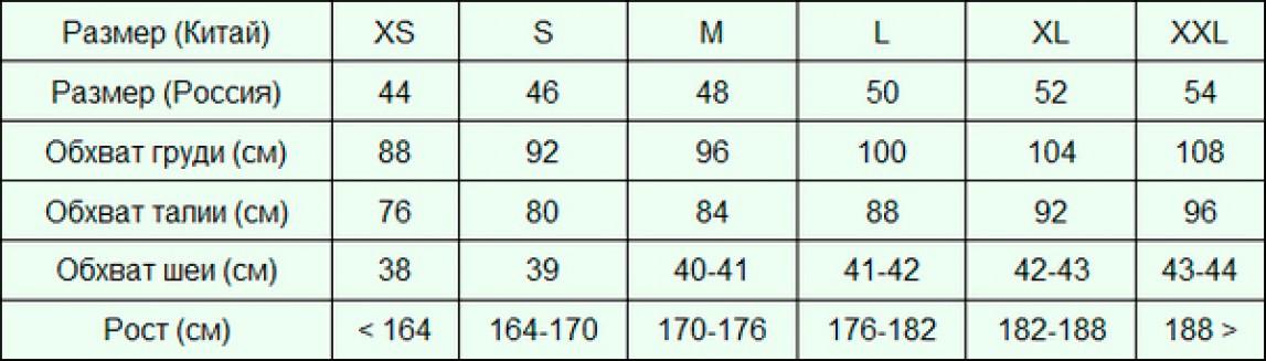 Таблица размеров одежды сайта алиэкспресс
