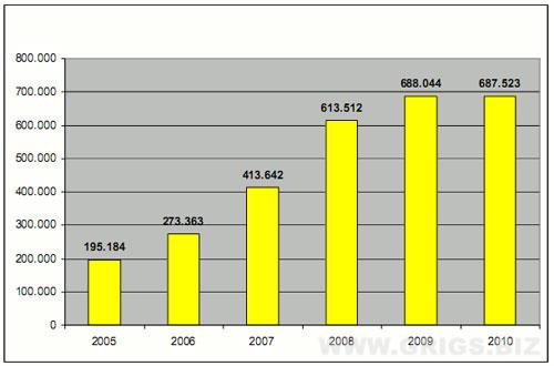 Кейс: продажа недвижимости в Испании на €4,2 млн