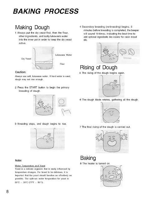 Welbilt Bread Machine Abm 3100 Manual