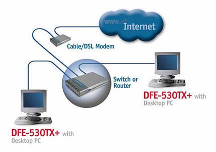 Hook up xfinity internet