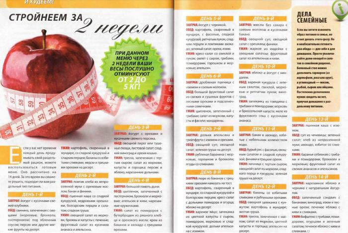 Календарь диеты онлайн