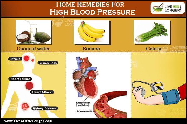 Herbal remedies to treat high blood pressure