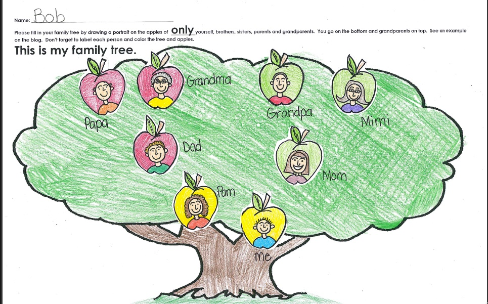 Write my grow more trees essay for kids