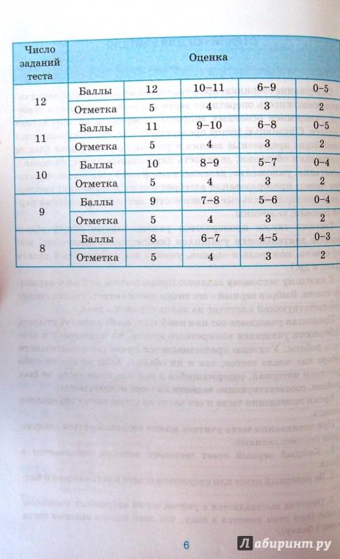 Ответы на тест 19 по математике 6 класс