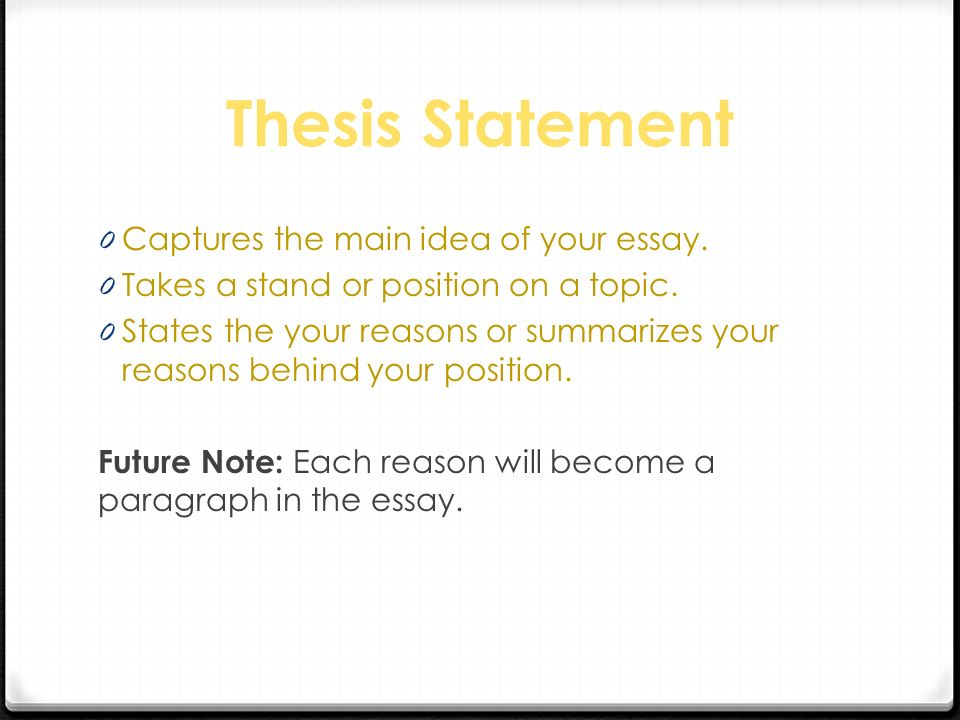 Write my thesis statement for persuasive essay examples
