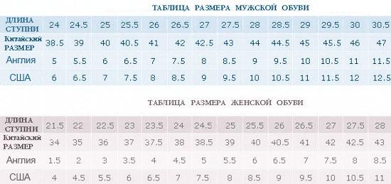 Женский размеры обуви сша на русский на алиэкспресс таблица