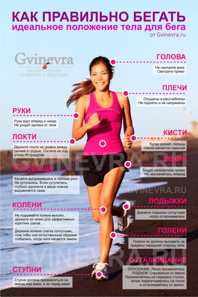 Как бег помогает сбросить вес