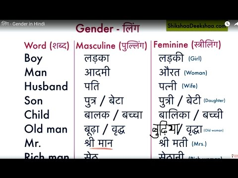 Dating definition in hindi