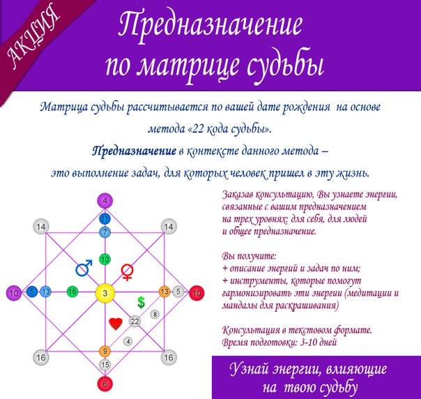 Нумерология совместимость по дате рождения