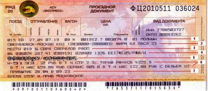Билеты ржд ульяновск москва