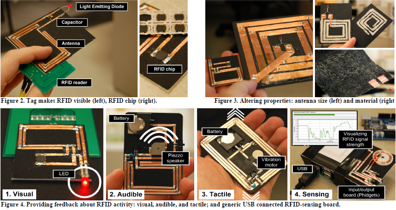 Rfid Security and Privacy - Research Paper