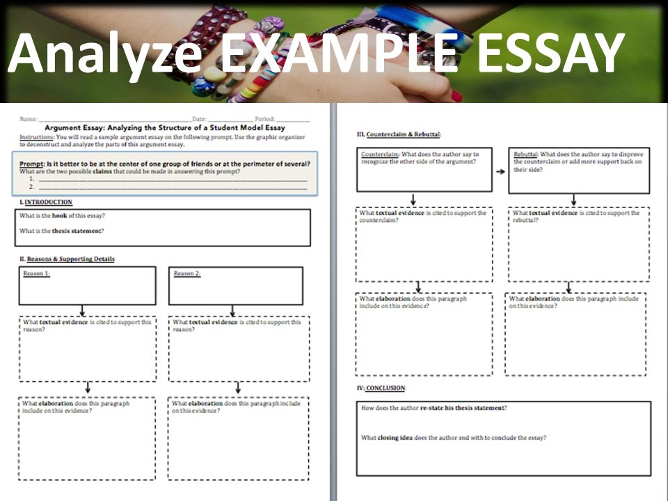 This Analytical Essay Outline Will Kick Start Your Writing