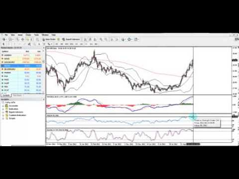 free auto trading software forex