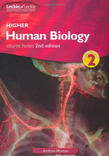 Help With A Level Biology Coursework Coursework Help