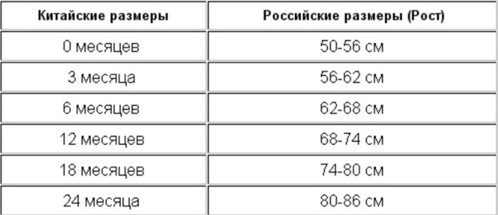 Китайские размеры одежды детские на русские таблица алиэкспресс на русском