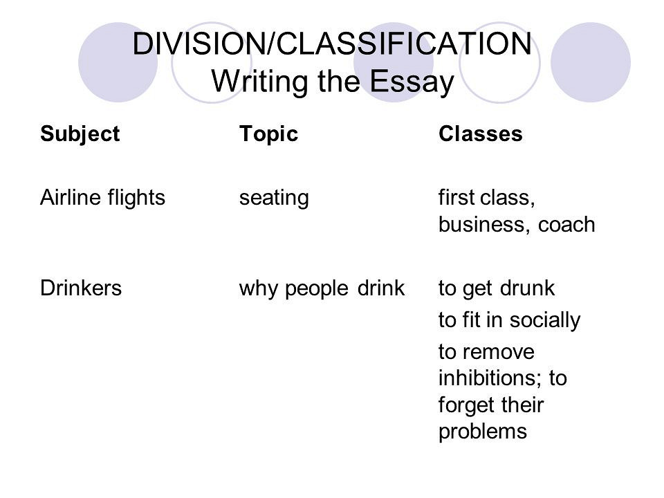 Classification and division essays
