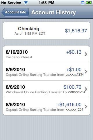 Tacoma personal loans