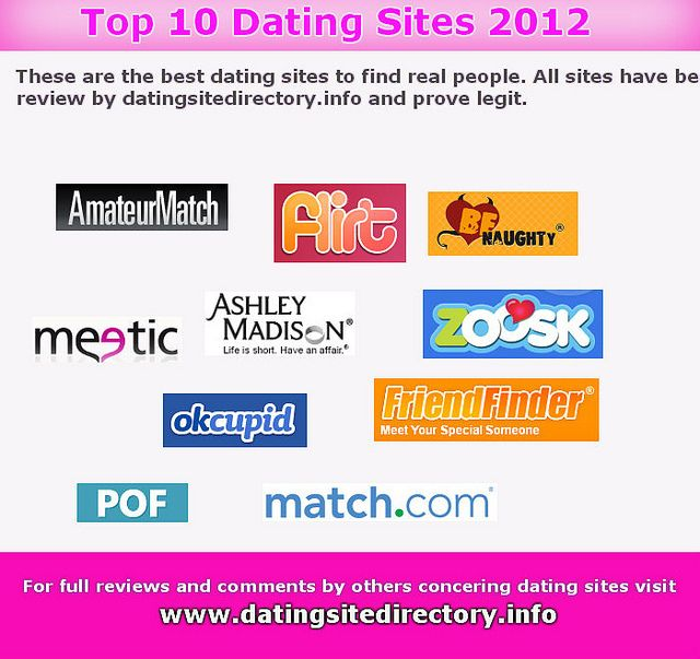 Best 10 International Online Dating Sites Of 2018 - Dating