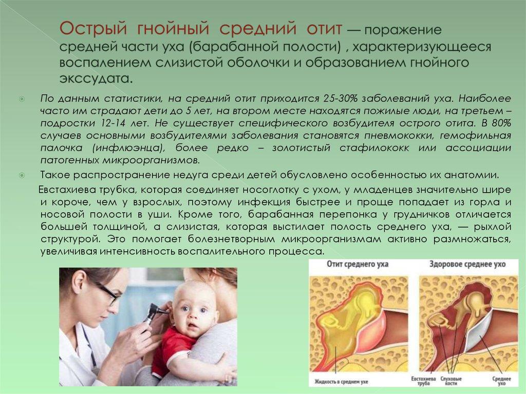 У ребенка болит ухо антибиотик