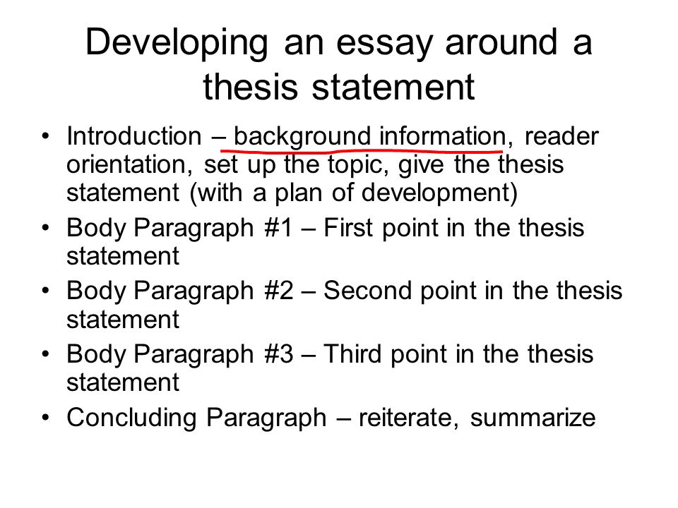 Where to put a thesis statement