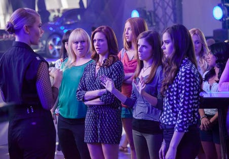 Pitch Perfect 3 movie25 Free Movies Online - Page 3