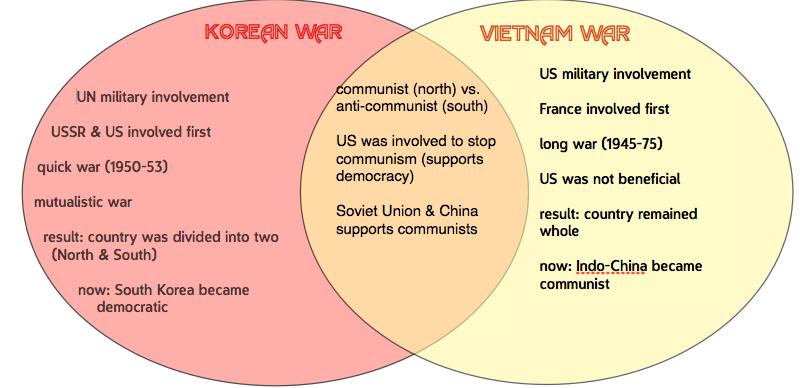 Capitalism Vs Democracy Essay