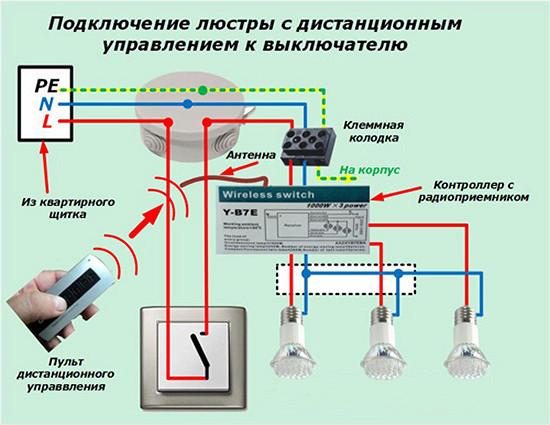 Подключение rgb светодиодных лент к контроллеру и блоку питания