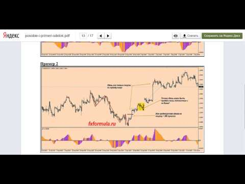 Видео реальное торговля на форекс