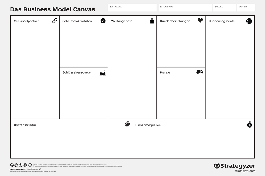 Scotiabank business model canvas bags