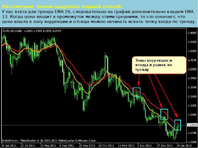 Основные риски рынка форекс