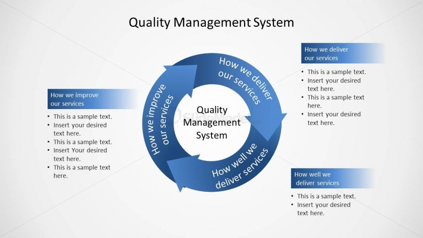 Total quality management assignment