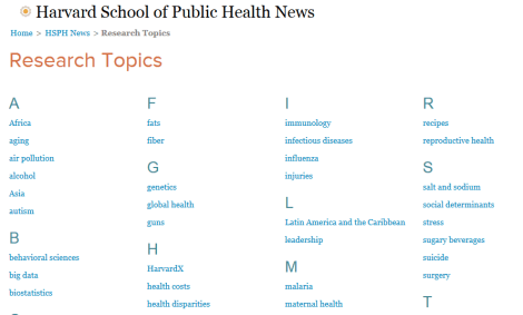 Community Health Research Topics