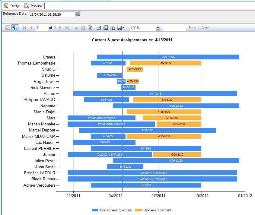 Bnc history timeline zip year