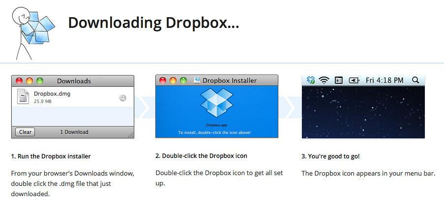 Dropbox R Data - R-bloggers
