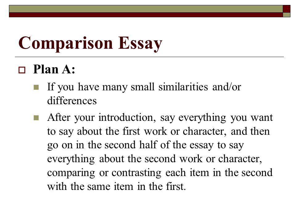 Character essay topics
