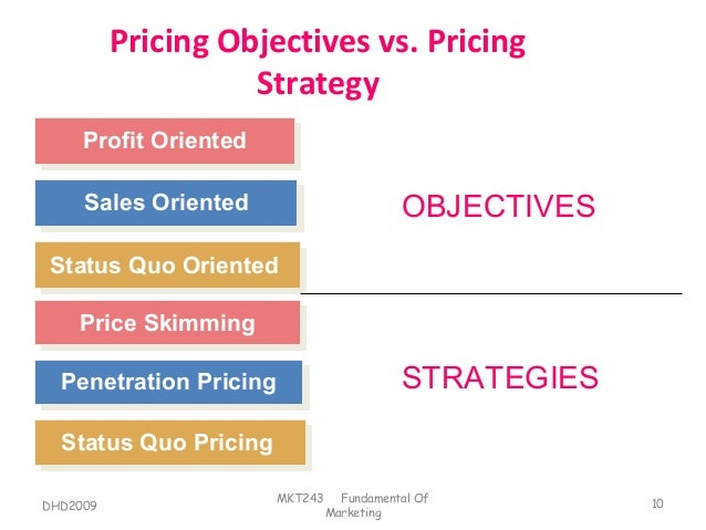 pricing objectives and strategies for energy drinks Pricing strategy of soft drinks today up (cola drink) • tropicana twister • 777 (panner,cola,orange,lemon,clear lemon lime,mango) • 7 up • xxx (energy.