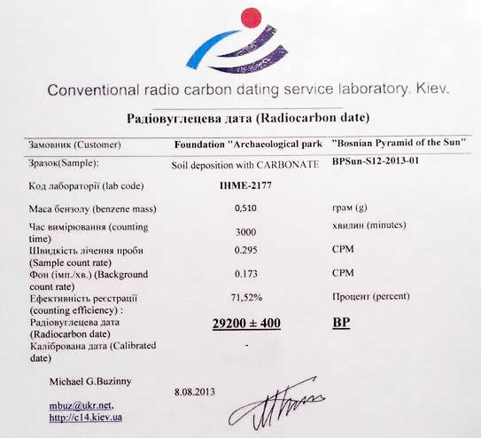 Radiocarbon dating services