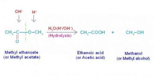 alkaline hydrolysis of ester lab report Answers acidic hydrolysis: carboxylic acid + alcohol basic hydrolysis:  carboxylate salt + alcohol basic hydrolysis: completion acidic.