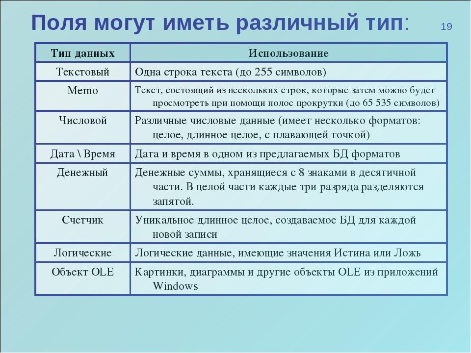 Базы данных Вводный курс - citforumru
