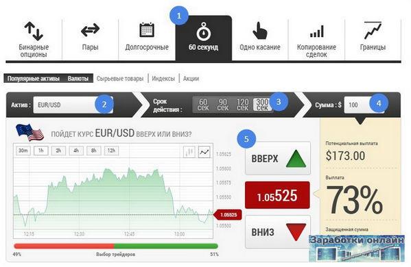 Рейтинг бинарных опционов - Отзывы о брокерах