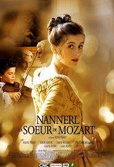 Постер Сестра Моцарта