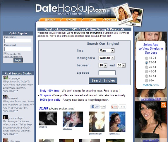 Online dating site users